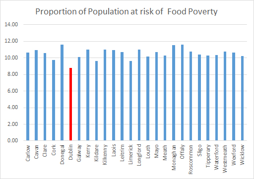 foodpoverty