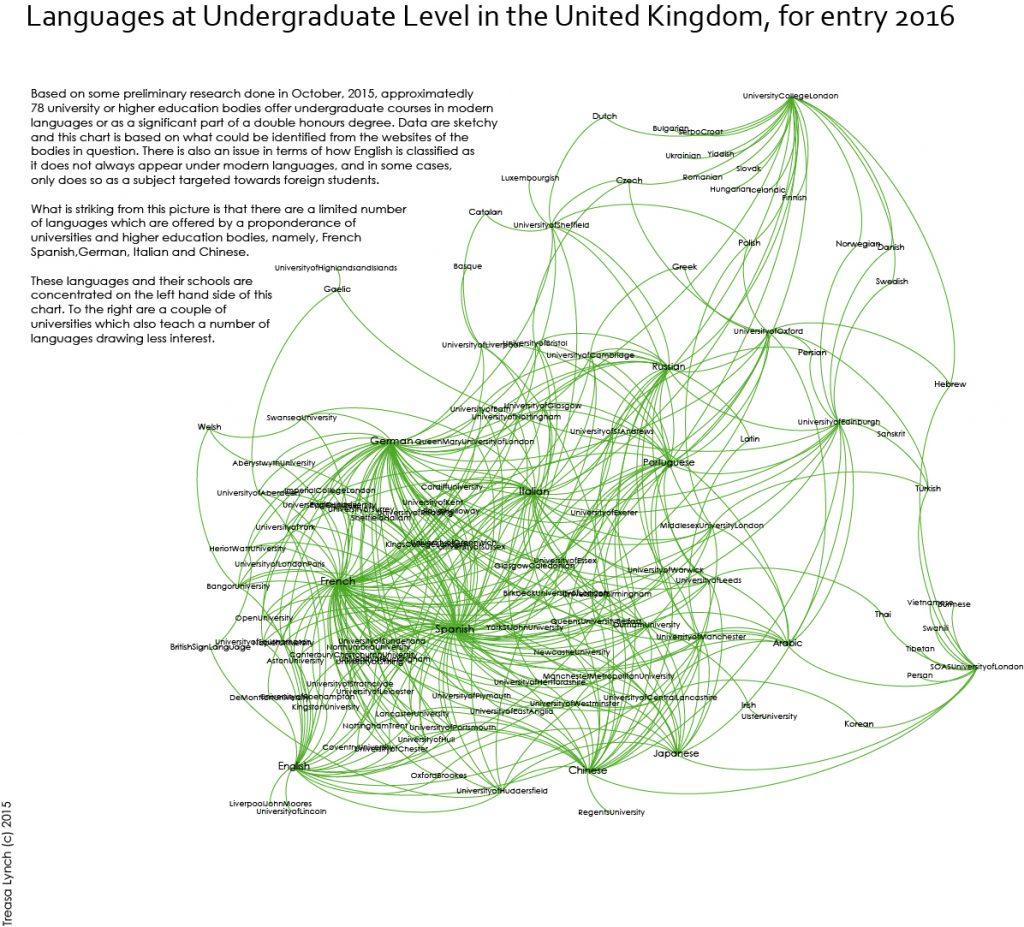UnitedKingdom
